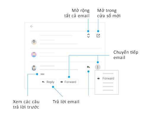 tổng quan gmail