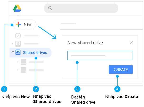 tính năng của shared drives