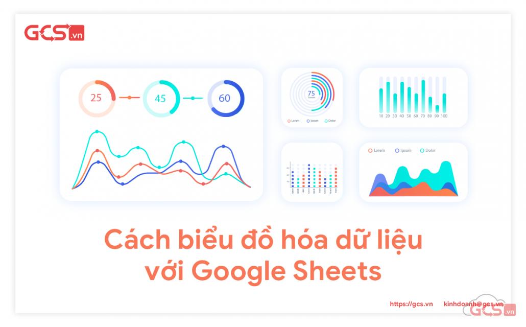 biểu đồ hoá dữ liệu