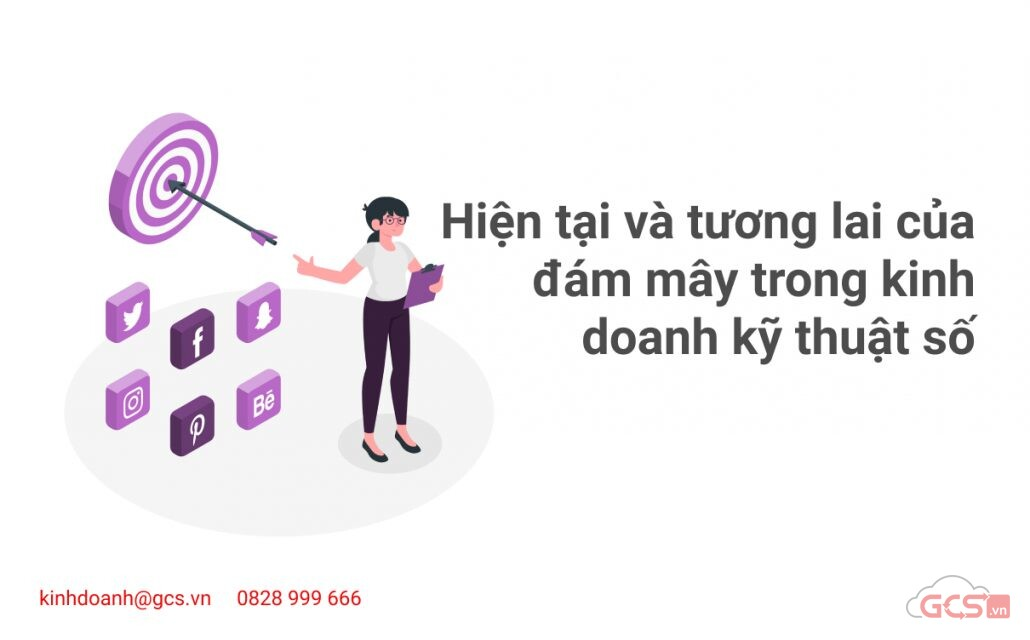 hien-tai-va-tuong-lai-cua-dam-may-trong-kinh-doanh-so
