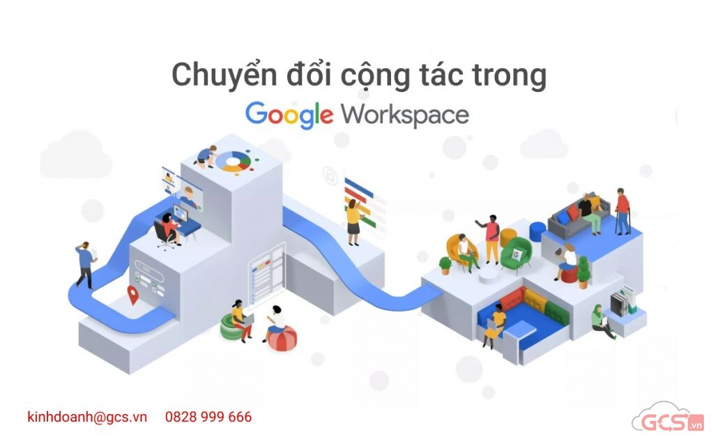 chuyen-doi-cong-tac-trong-google-workspace