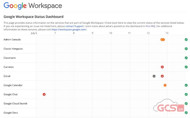 cap-nhat-google-workspace-public-status-dashboard-va-canh-bao-tinh-trang-dich-vu-anh-1
